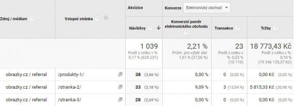 Návštěvnost ze Seznam Obrázků v Google Analytics