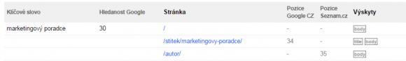 stranky-marketingovy-poradce